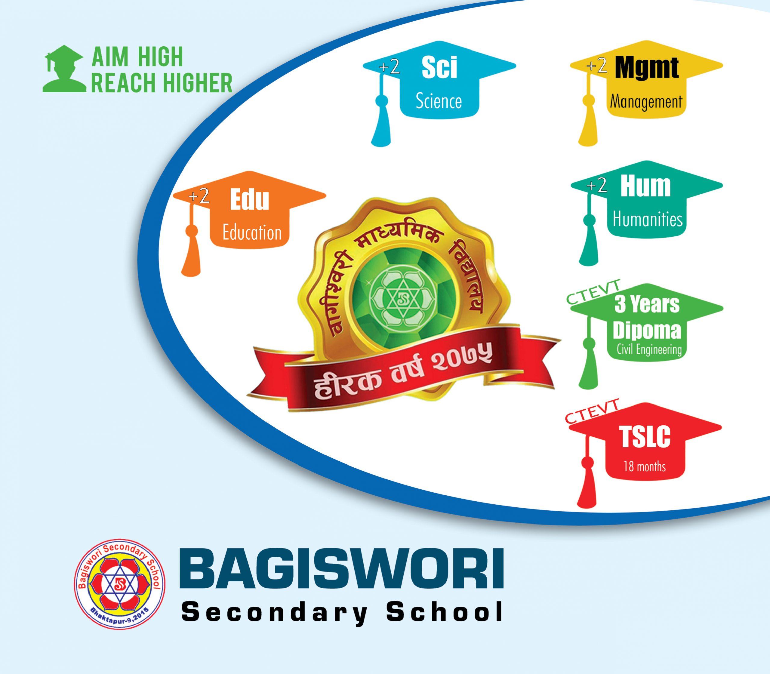 Bagiswori Prospectus – 2076